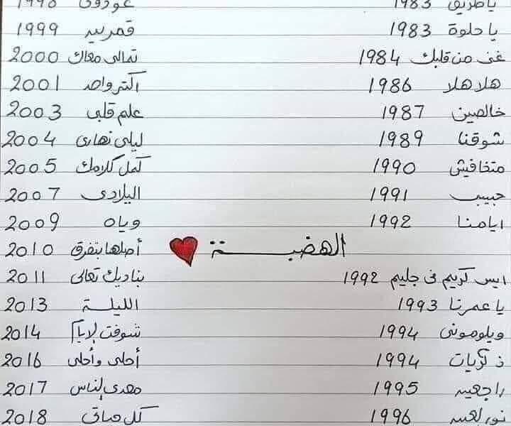 37 سنة عمرو دياب.. قصة حياة لجيل الثمانينات